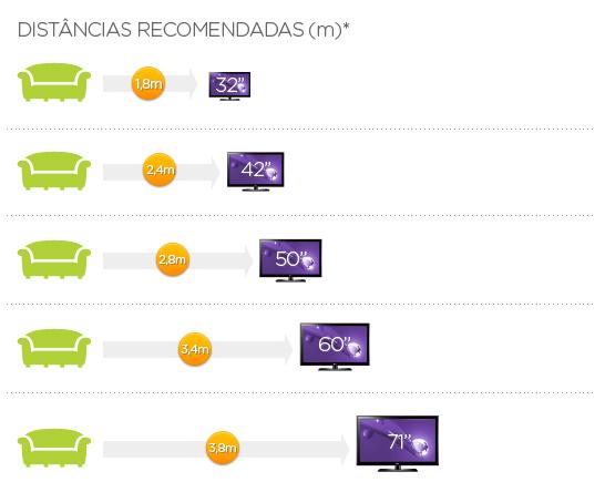 Como Escolher Uma TV 2017? Guia Completo Para Comprar TV LED Smart 4K!